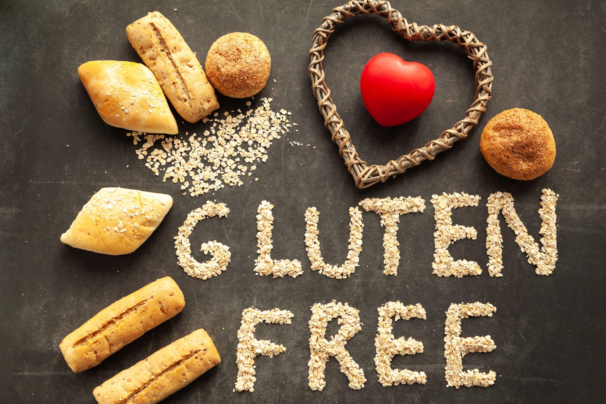 Coeliac Check (Gluten Sensitivity)
